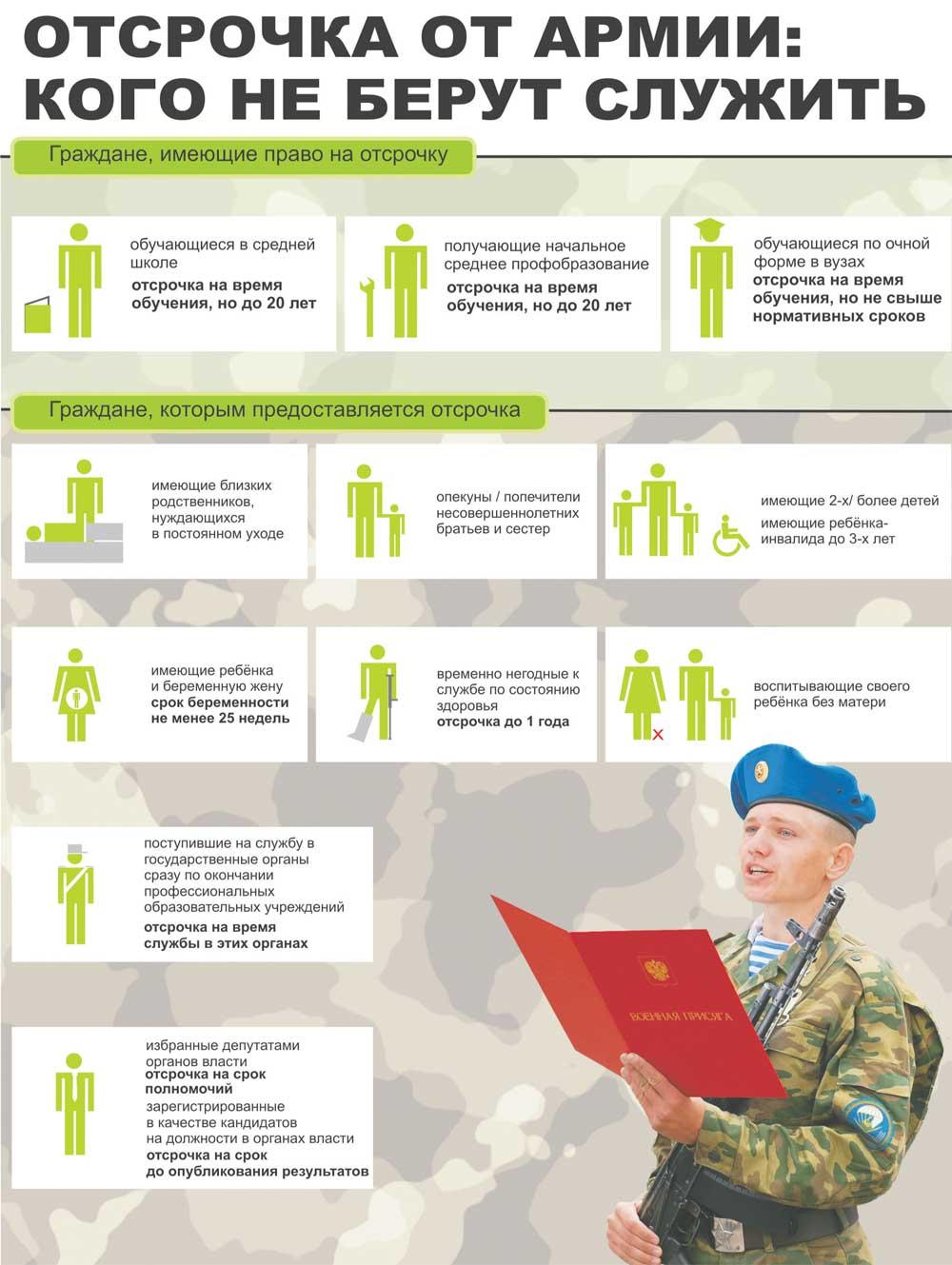 Сколько раз дают отсрочку от армии по учебе 2018