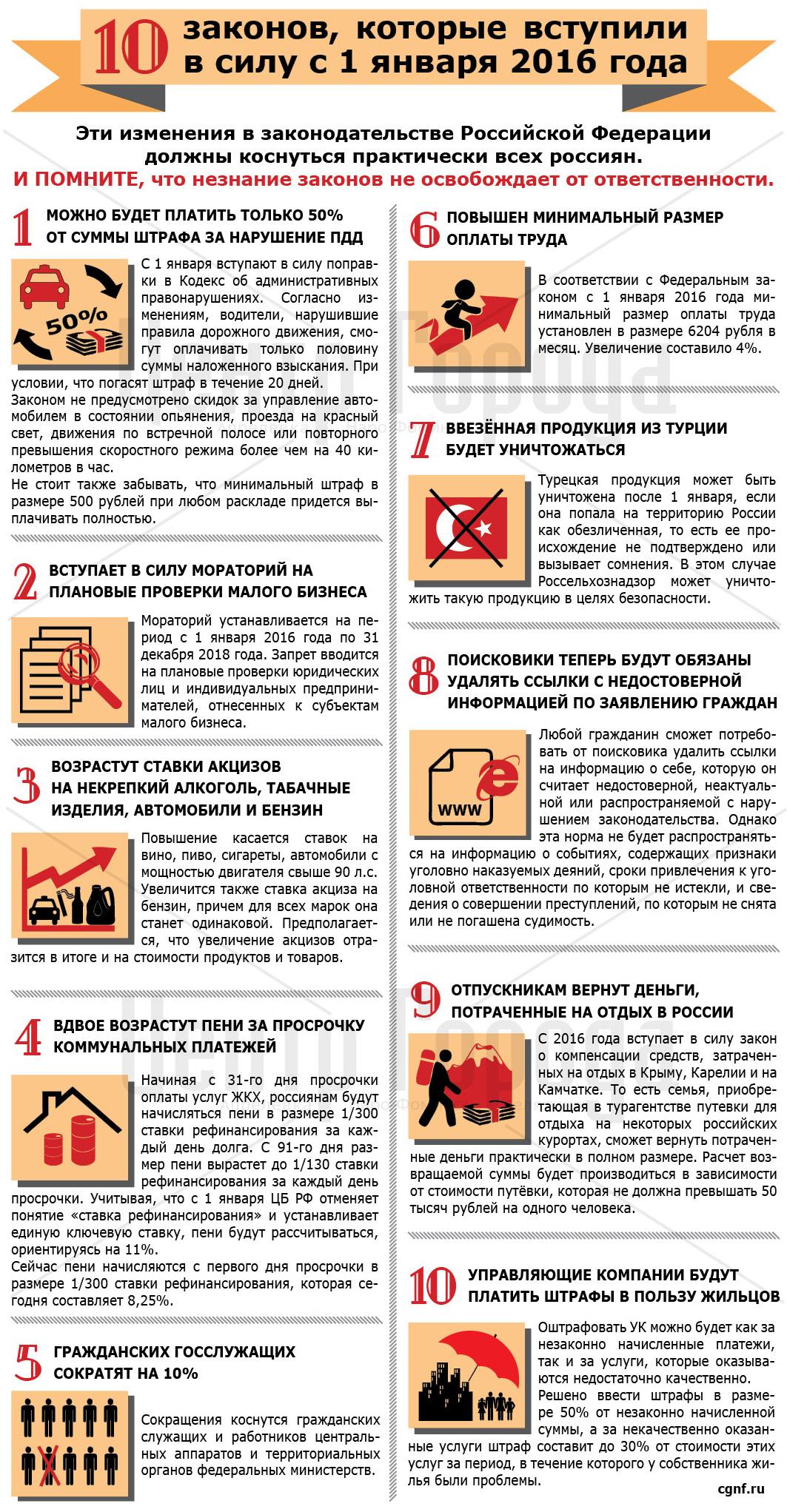 Новые изменения в законы с 1 января 2017 года
