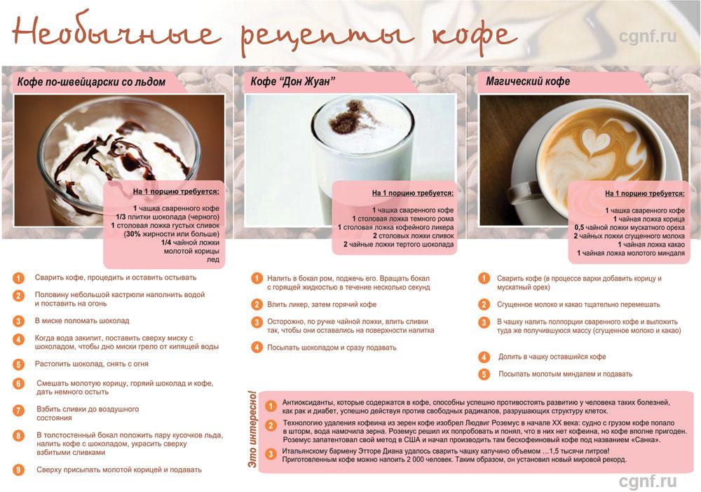 рецепты кофе в домашних условиях с фото кого-то всего