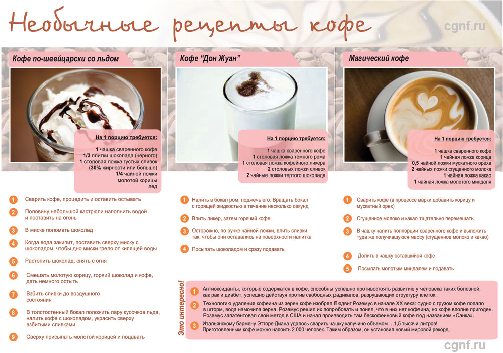 Рецепт кофе в домашних условиях 147