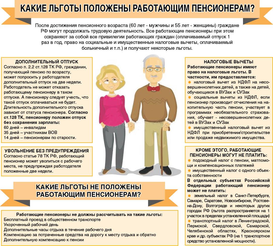 льготы при строительстве дома пенсионерам